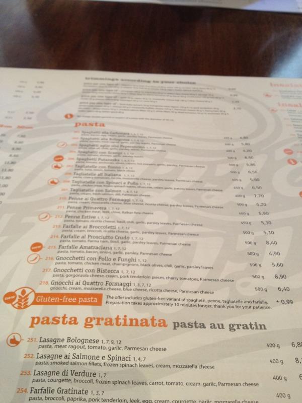 adventures of a gluten free globetrekker Gluten Free Slovakia: Pizza Mizza, Bratislava Slovakia